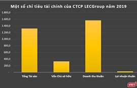 Bước tiến âm thầm của đại gia Phương Hữu Việt với LEC Group