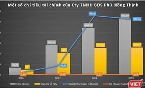 """Phác họa Phú Hồng Thịnh -""""đại gia"""" địa ốc Bình Dương"""