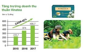 Thương vụ nghìn tỷ GTN của Vinamilk: Đích ngắm Mộc Châu Milk nhưng cũng đừng quên Vinatea
